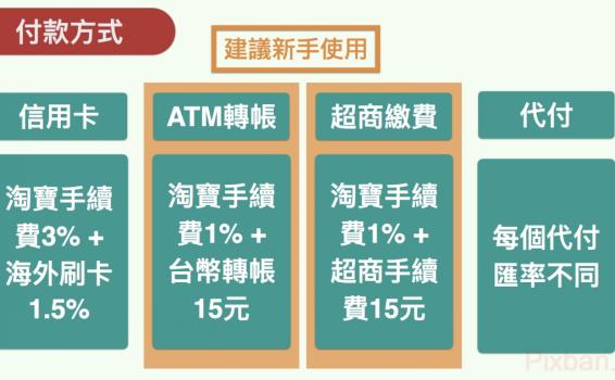 淘寶購物教學(二) : ATM付款 官方集運 超方便