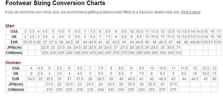 Saucony(索康尼)尺碼如何選擇問題
