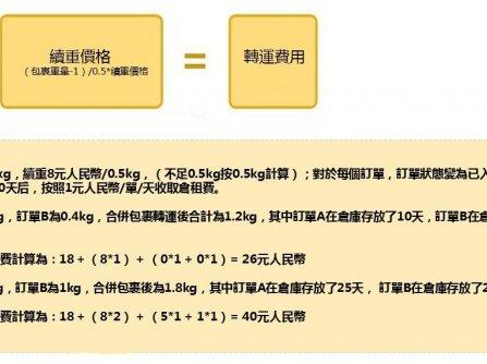 台灣淘寶官方空運物流價格運費及材積限制